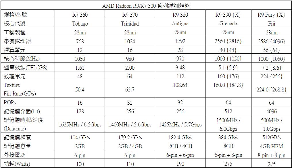 amd-300-pk-nvidia-90018