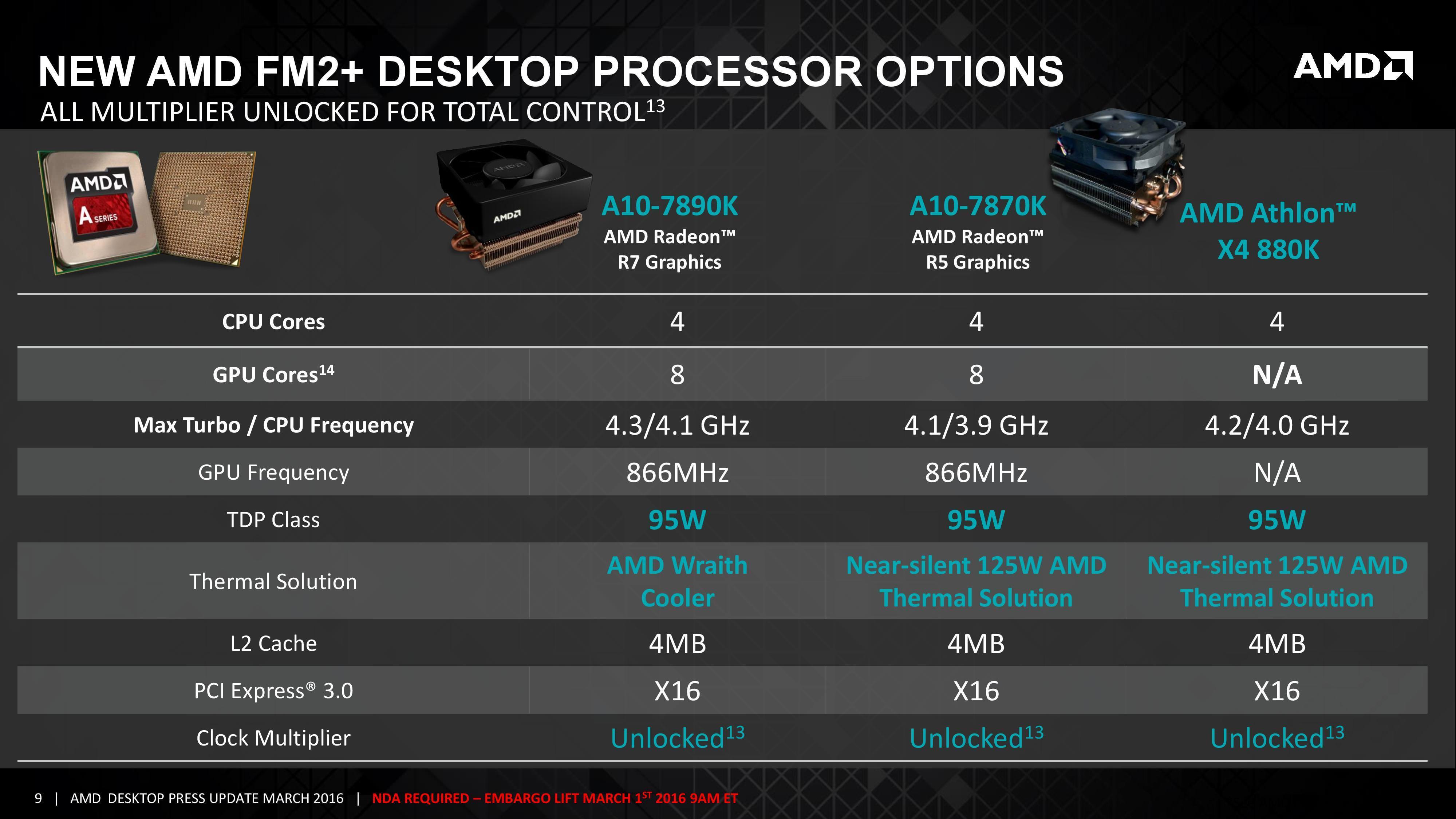 AMD-Mar1-Desktop-Processor-Update-009