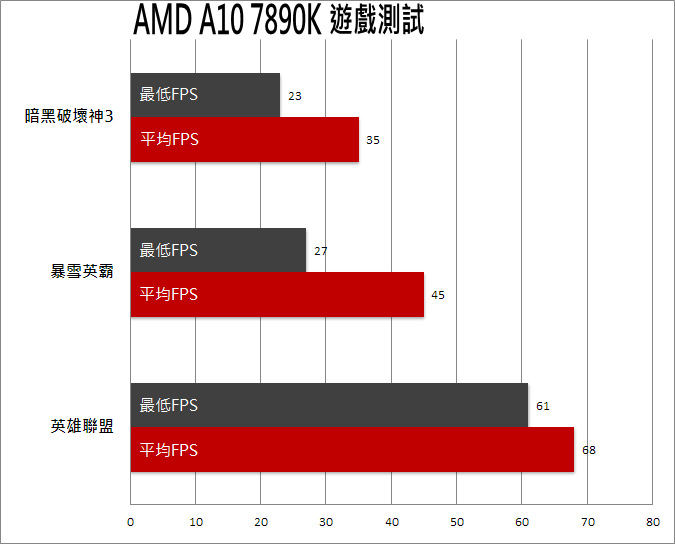 AMD-a10-7890k-apu-18