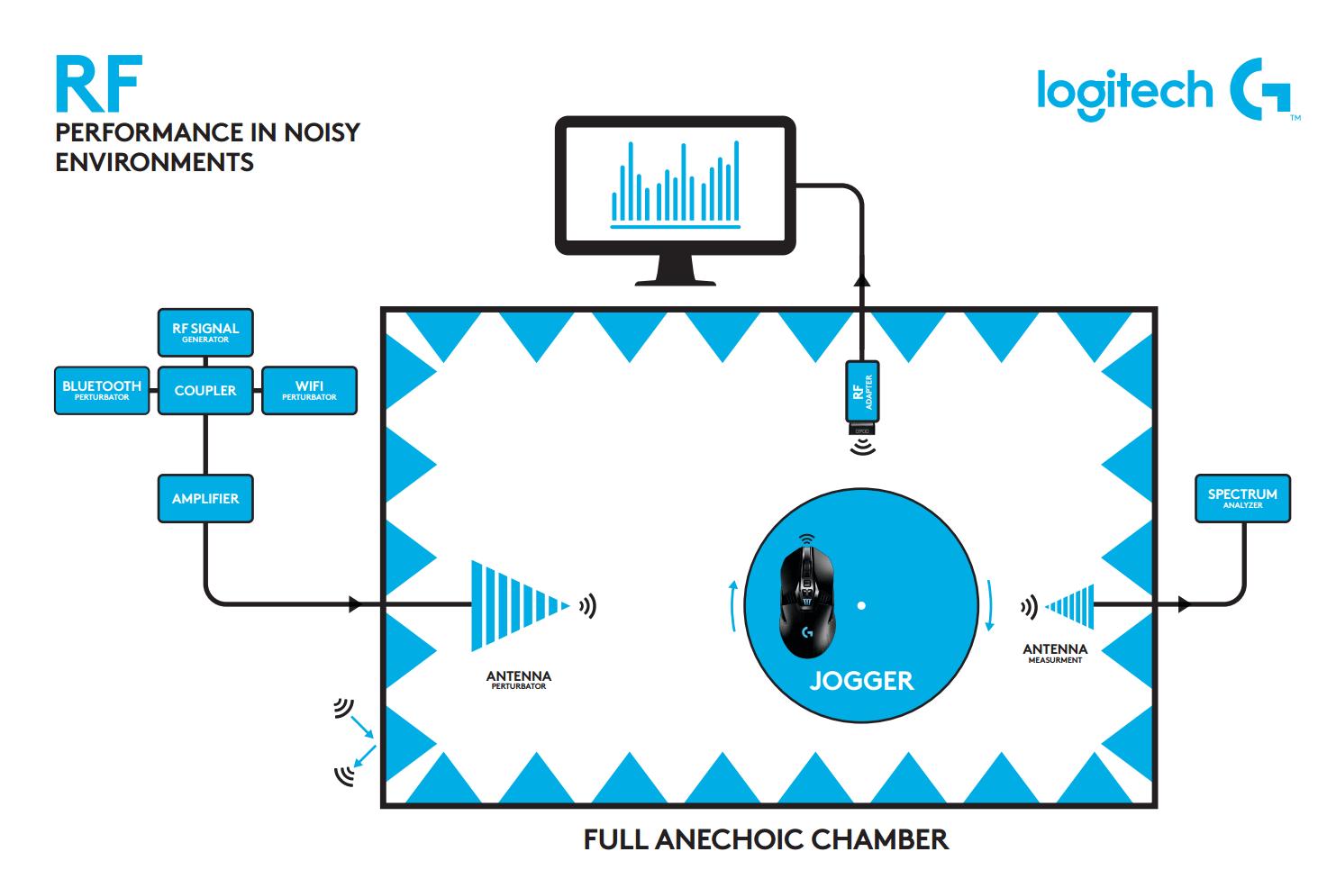 logitech-g900-chaos-spectrum-24
