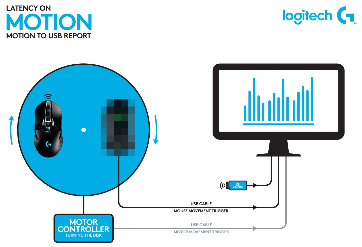 logitech-g900-chaos-spectrum-28