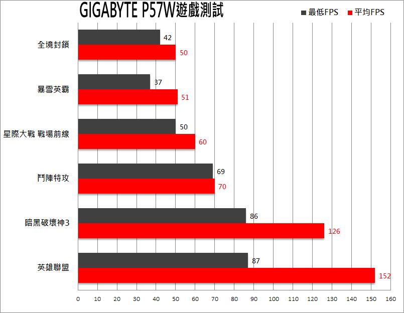 gigabyte-p57w-36