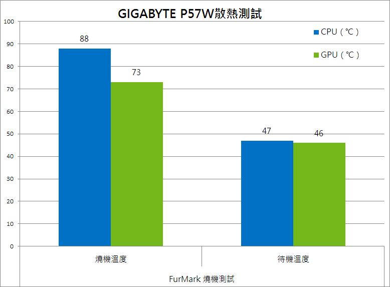 gigabyte-p57w-39
