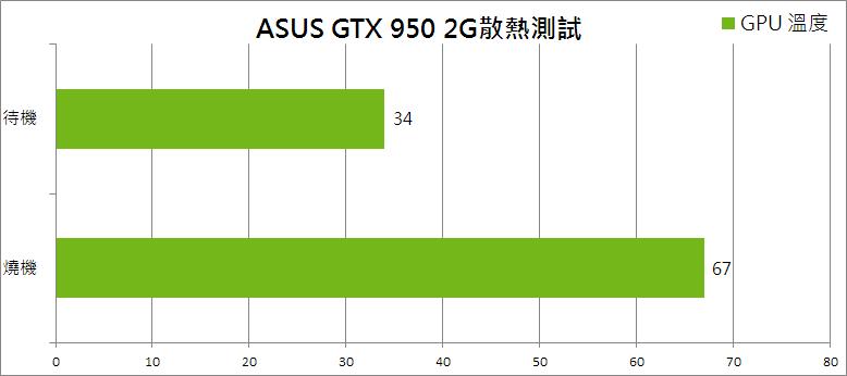 asus-gtx950-2g-13
