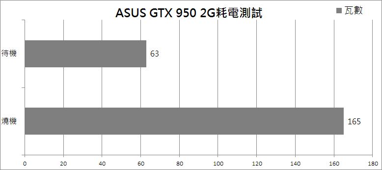 asus-gtx950-2g-14