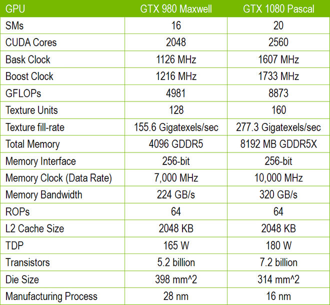 nvidia-gtx-1080-p3