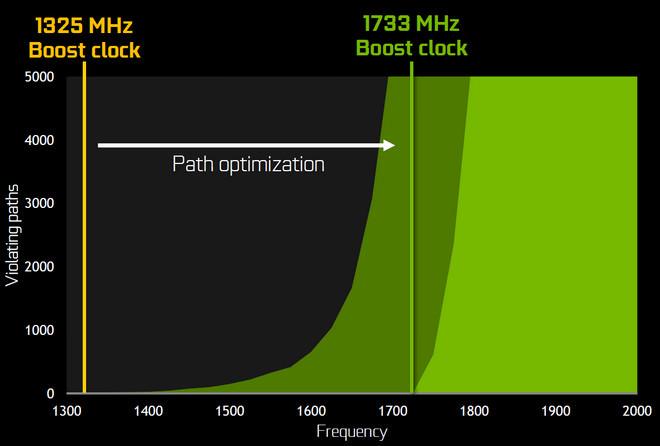 nvidia-gtx-1080-p4