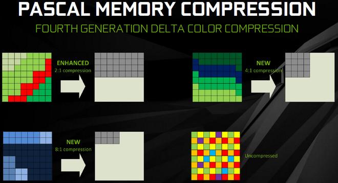 nvidia-gtx-1080-p6