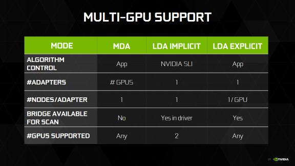 nvidia-gtx-1080-p25