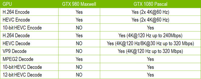 nvidia-gtx-1080-p26