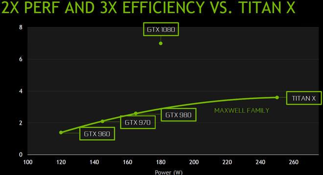 nvidia-gtx-1080-p22