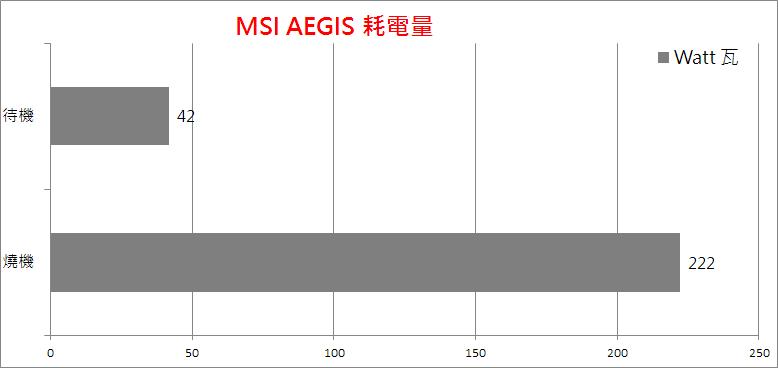msi-aegis-35