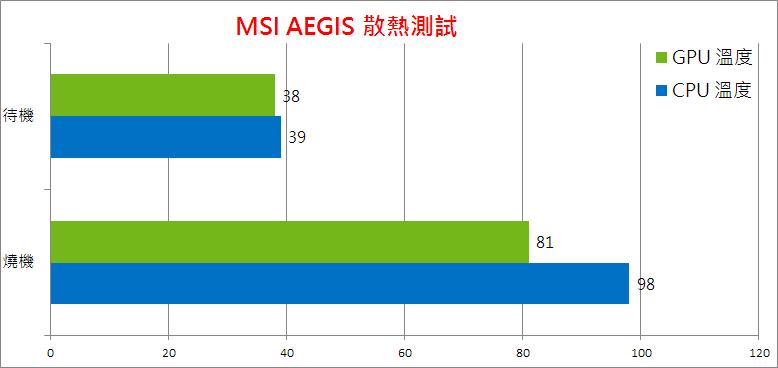 msi-aegis-34