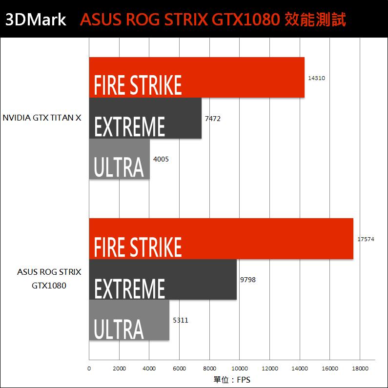 asus-rog-strix-gtx-1080-23
