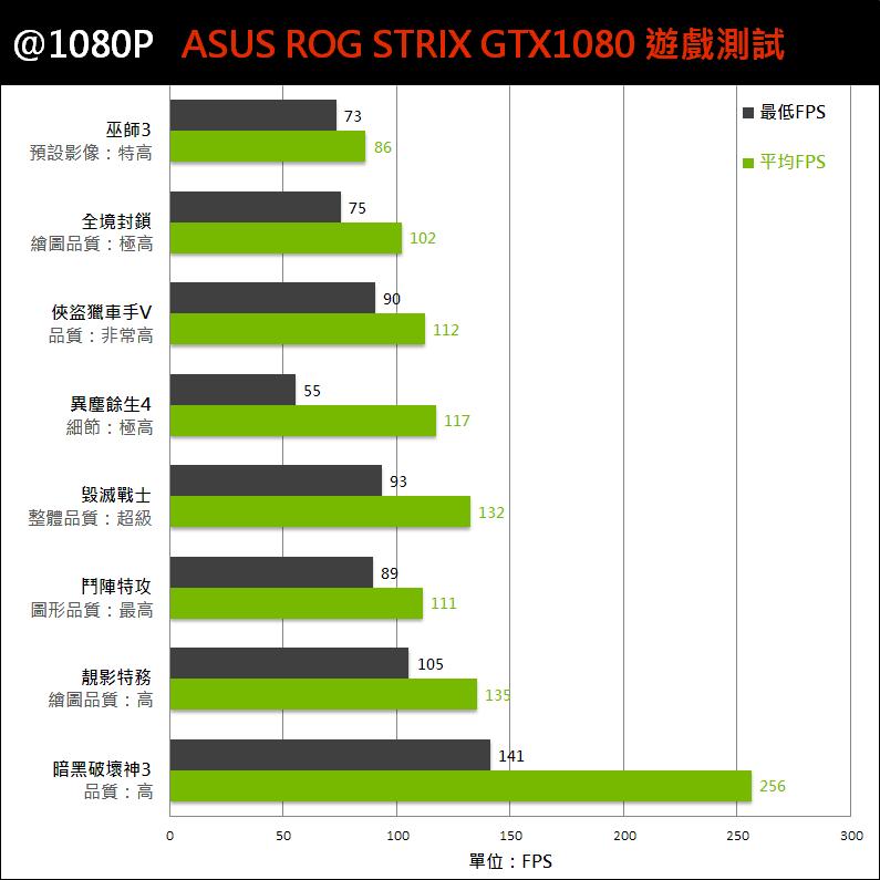 asus-rog-strix-gtx-1080-25