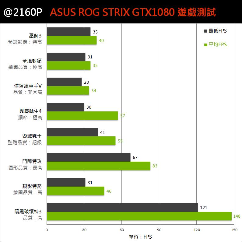 asus-rog-strix-gtx-1080-26