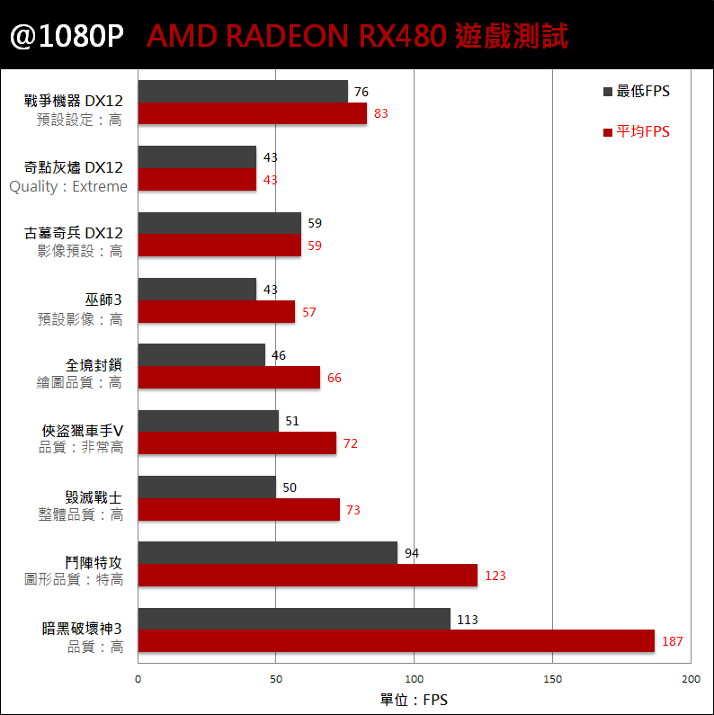amd-radeon-rx480-21-gamefps