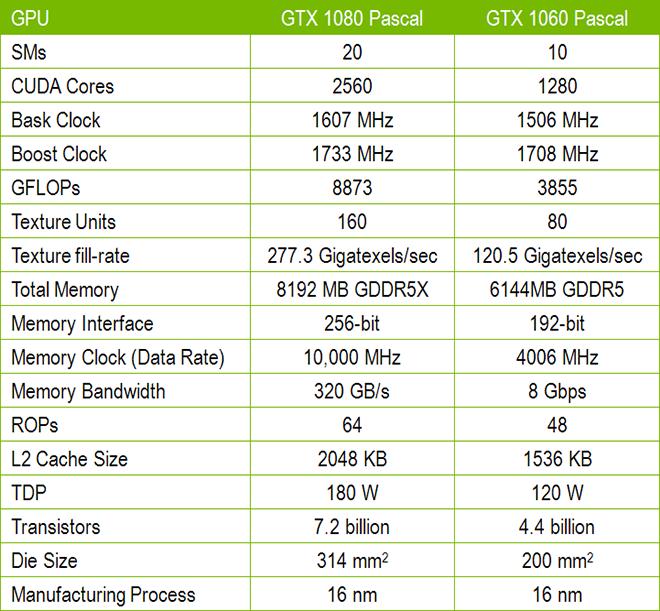 nvidia-geforce-gtx-1060-11