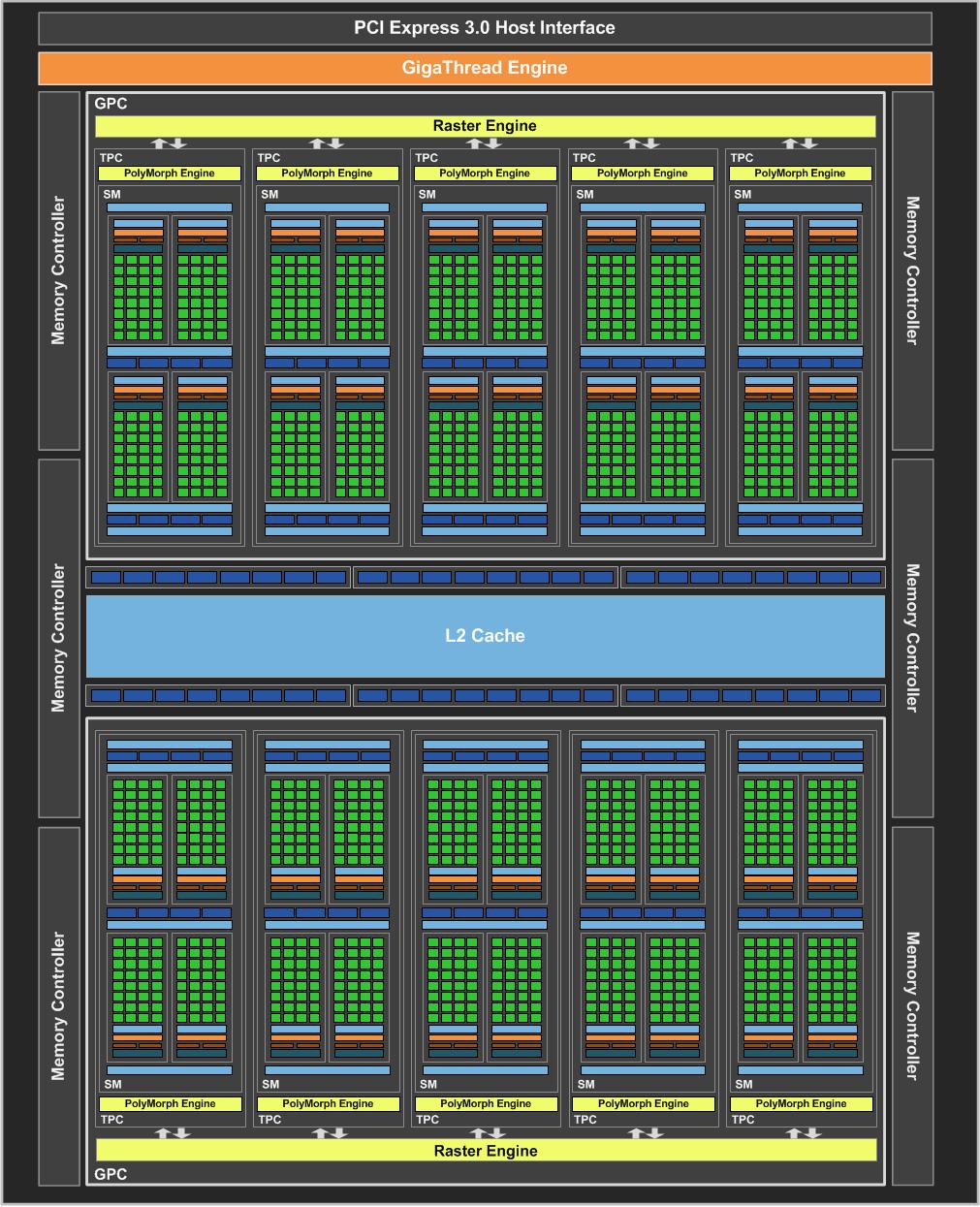 nvidia-geforce-gtx-1060-12