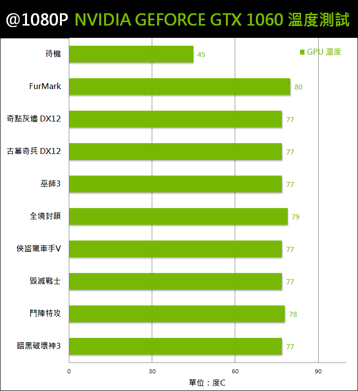 nvidia-geforce-gtx-1060-35
