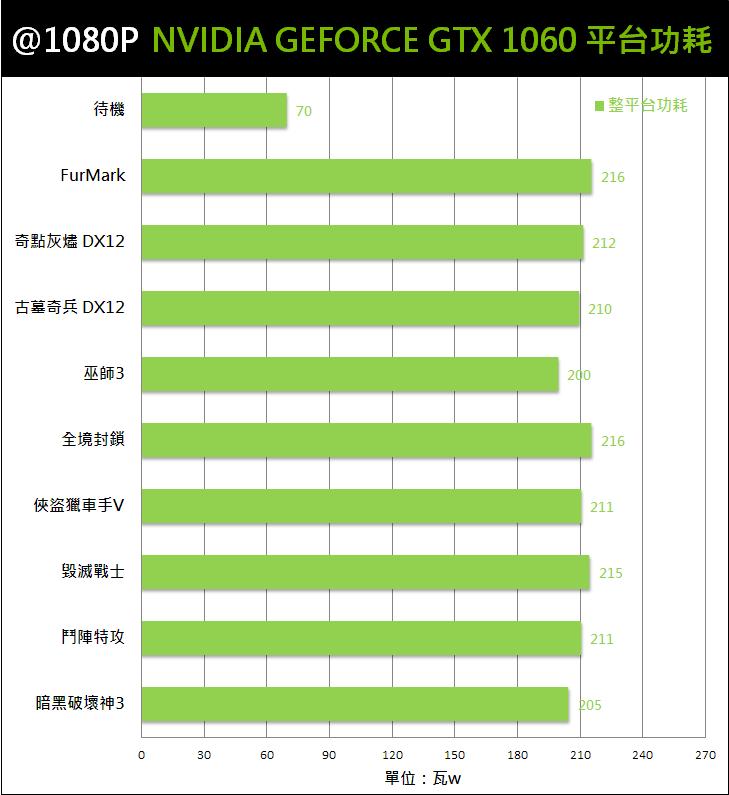 nvidia-geforce-gtx-1060-36